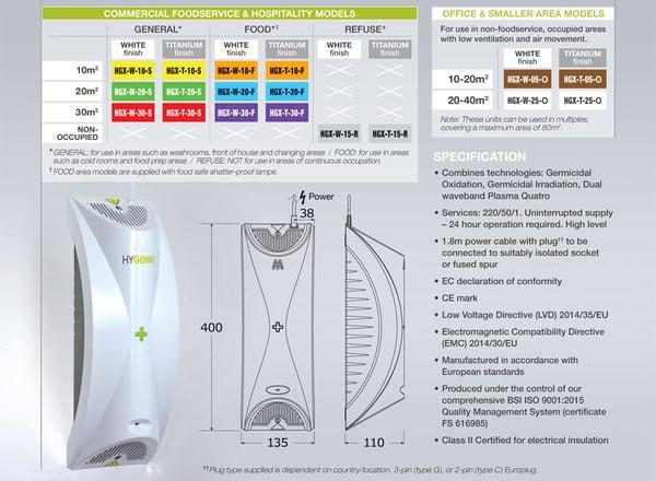 Hygenikx Plus Steriliser Wall-Mounted Device Specifications